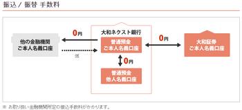 20150512_大和ネクスト銀行.png