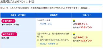 20150512_新生銀行.png